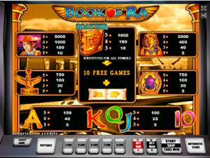 Игровой автомат книжки описание sizzling hot автомат deluxe игровой